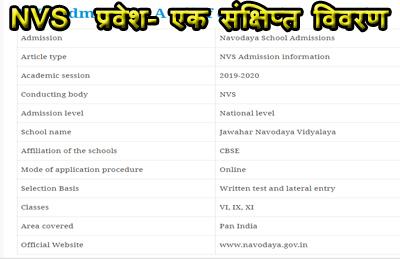 NVS प्रवेश- एक संक्षिप्त विवरण