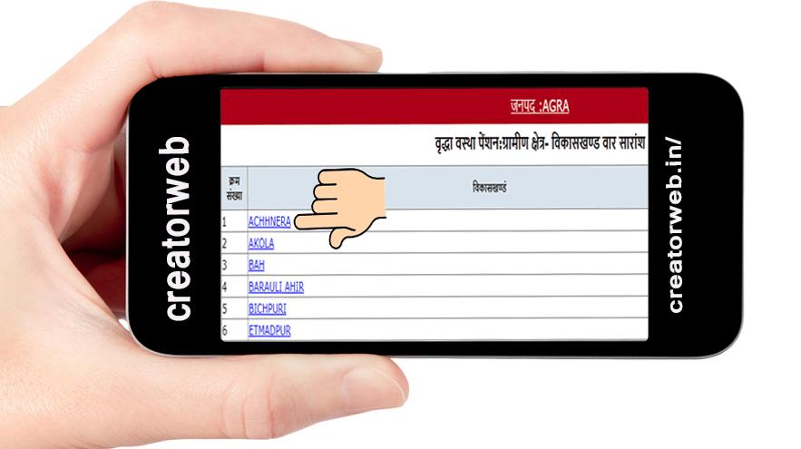 vriddhavastha-pension-list-uttarpradesh 03