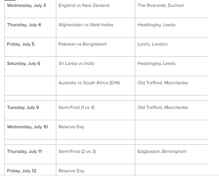 ICC CRICKET WORLD CUP TIME TABLE